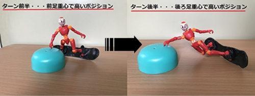 カービングポジションの重心移動04