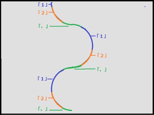 2軸のショートターンのリズムの作り方