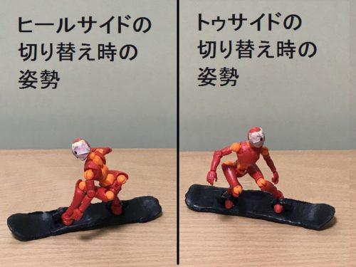 切り替え時のトゥサイドとヒールサイドの低い姿勢の画像