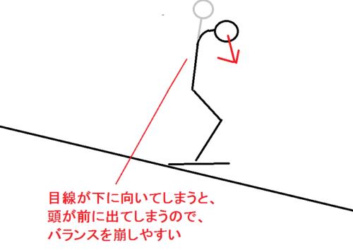 下を向くことでバランスが悪くなるイメージ