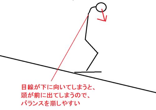 目線が下を向いているときのイメージ