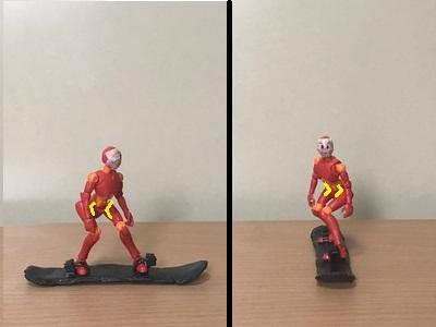 3.「股関節」を曲げる 頭の位置は板の真ん中辺りを基準に上体を真下に下げていく ※股関節は後ろ脚側を特に意識して曲げる