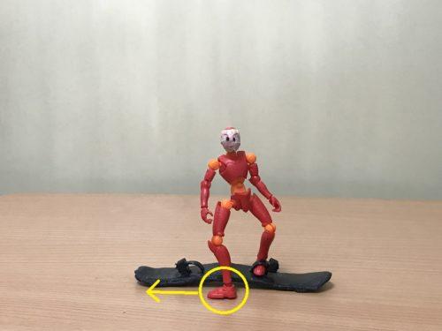 2.後ろ足のつま先を体に対して外側に向ける(ガニ股の姿勢)