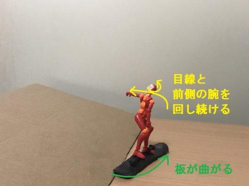 3.板が回るまで目線と前側の腕を背中側に回す