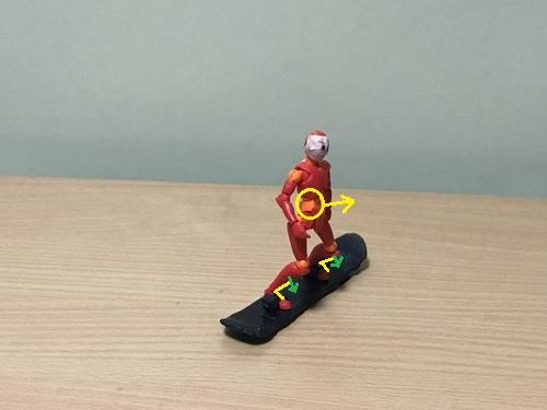 3.お腹を出したまま、両足のスネをブーツのタンに当てるようにして足首を曲げる