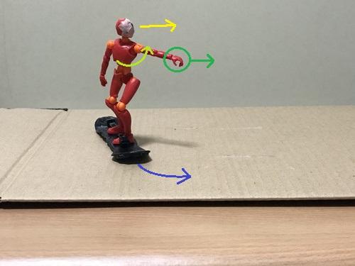 4.目線と前側の腕を背中側に回すようにして、体が捻れるねじれる姿勢を作る(目線と腕を思いっきり回していく)