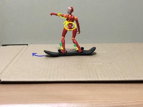 3.お腹を山側(正面側)に出したまま、少し山側に前側の腕を回して、前足の足首を曲げていく