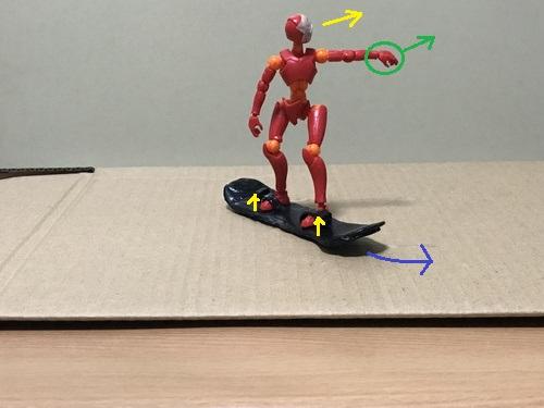 4.両足のつま先を上げてブレーキ