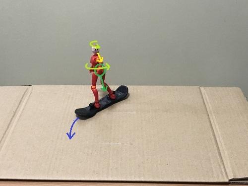 3.滑り始めたら、背中側に目線と前側の腕を回していく
