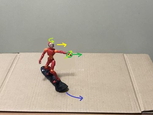 4.板が曲がるまで目線と前側の腕を背中側に回し続ける