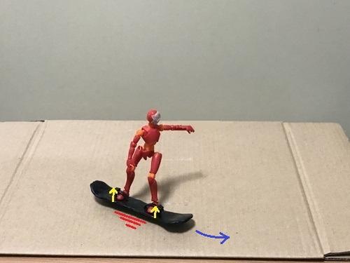 5.板が横向きに近づいてきたら、両足のつま先をゆっくりと上げてブレーキをかける