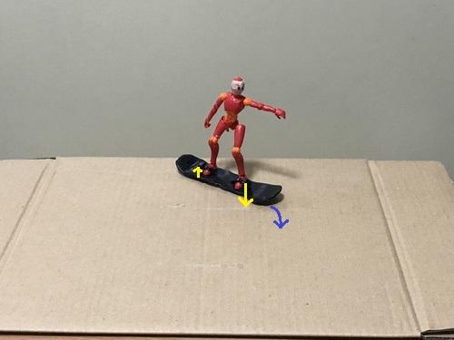 3.滑り始めたら、後ろ足のつま先を上げたまま、前足のつま先を最大限に下げて、板の先端を落下させていく