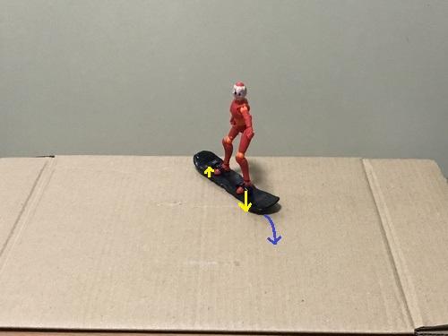 3.滑り始めたら、後ろ足のつま先を上げたまま、前足のつま先をできる限り下げる