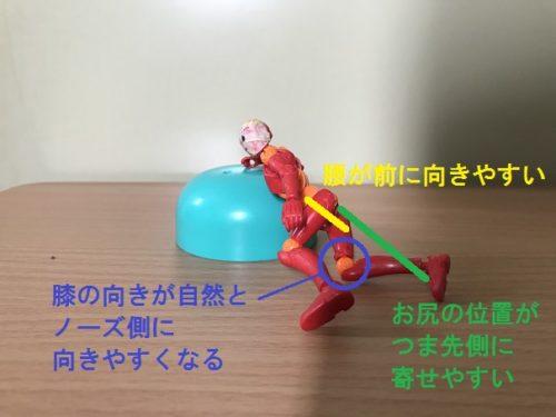 前振りの場合の腰の位置
